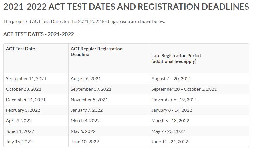 ACT Test Schedule